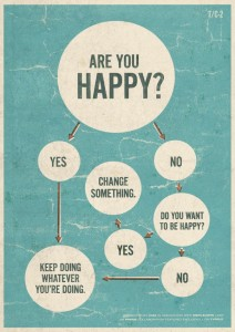 are you happy flowchart via typcut