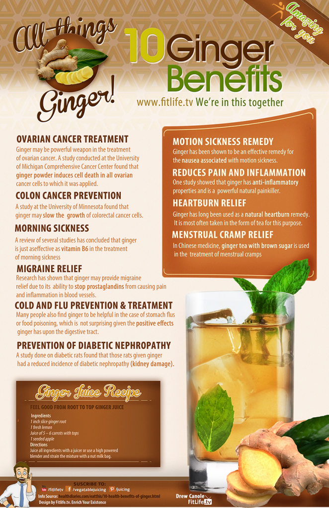 Infographic-Ginger